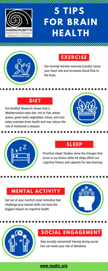 Brain health tips graphic