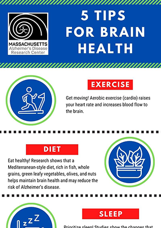Tips for Brain Health infographic